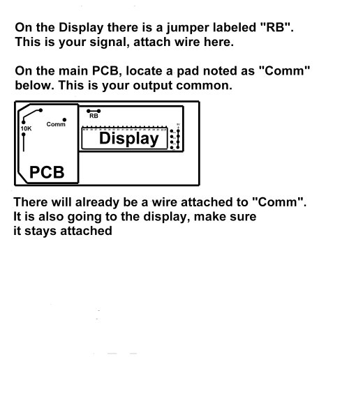 DCM output instructions